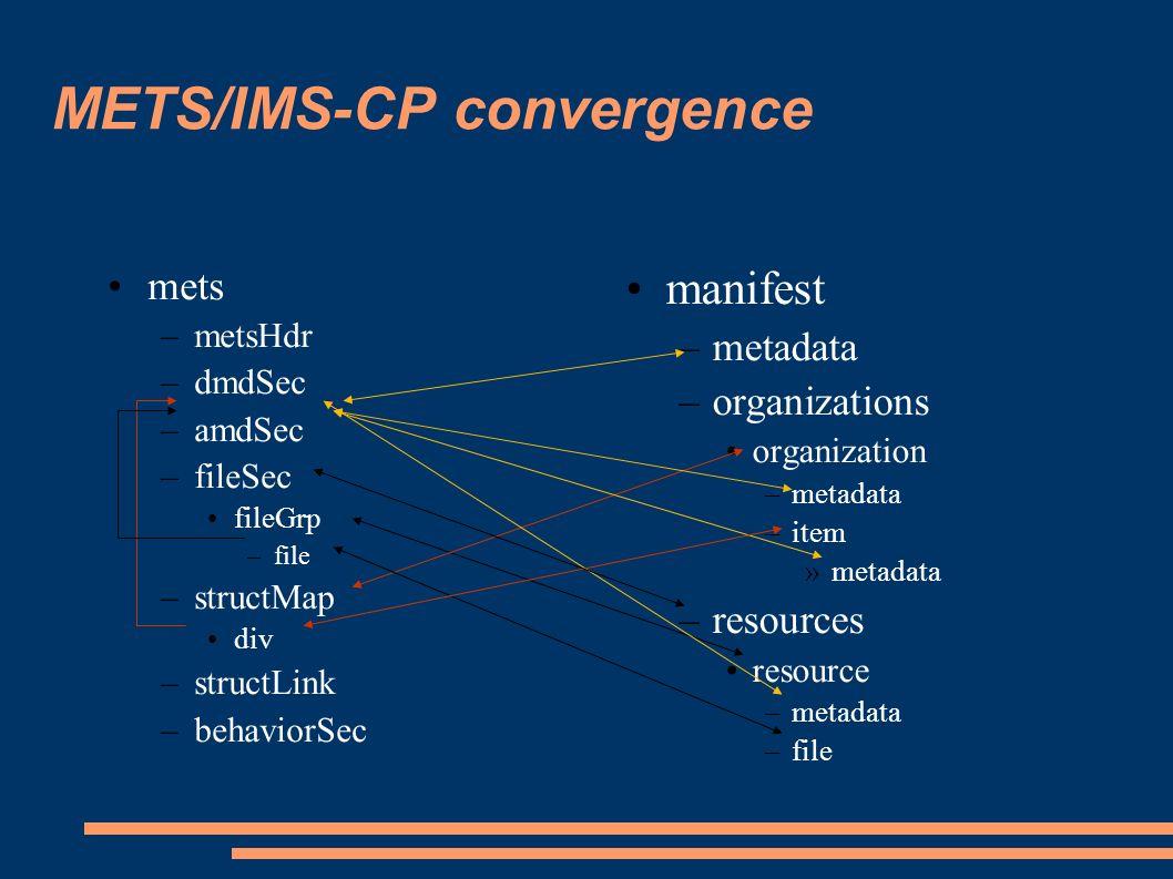 mets –metsHdr –dmdSec –amdSec –fileSec fileGrp –file –structMap div –structLink –behaviorSec manifest –metadata –organizations organization –metadata –item »metadata –resources resource –metadata –file METS/IMS-CP convergence
