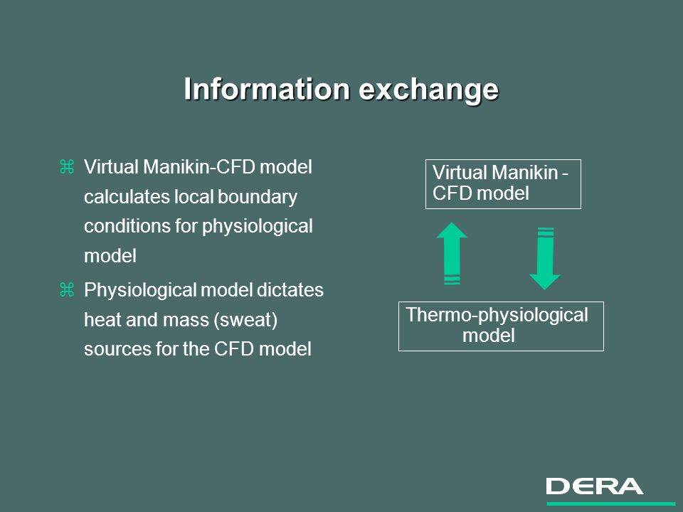 Information exchange zVirtual Manikin-CFD model calculates local boundary conditions for physiological model zPhysiological model dictates heat and mass (sweat) sources for the CFD model Virtual Manikin - CFD model Thermo-physiological model
