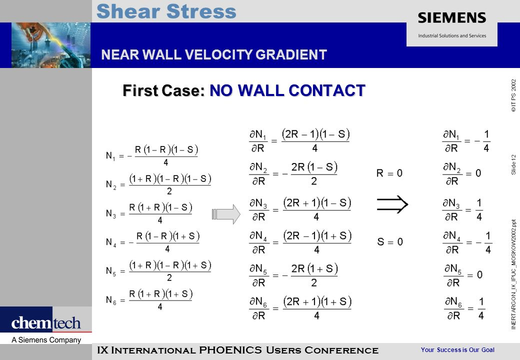 Your Success is Our Goal INERTARGON_IX_IPUC_MOSKOW2002.ppt Slide 12 © IT PS 2002 Shear Stress IX International PHOENICS Users Conference NEAR WALL VEL