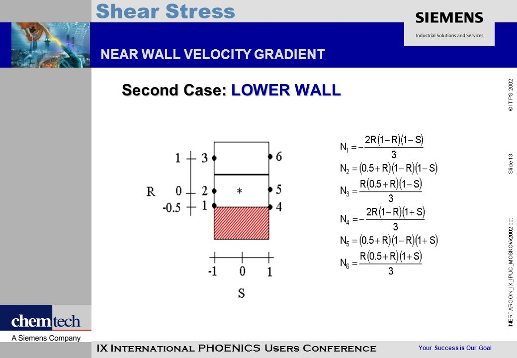 Your Success is Our Goal INERTARGON_IX_IPUC_MOSKOW2002.ppt Slide 13 © IT PS 2002 Shear Stress IX International PHOENICS Users Conference NEAR WALL VEL