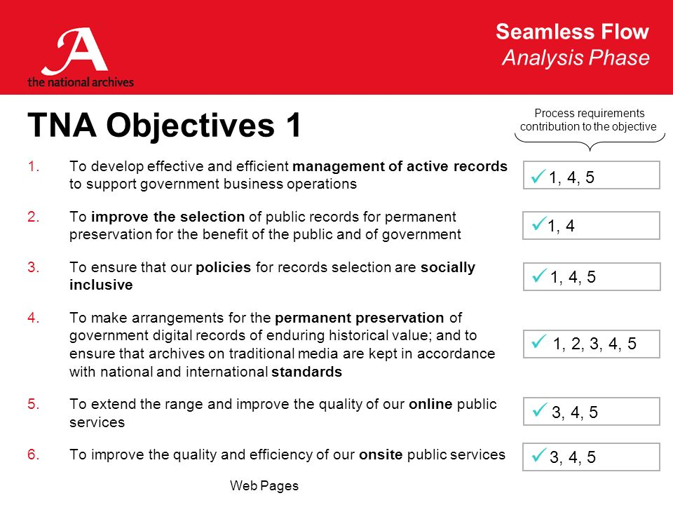 Seamless Flow Analysis Phase Web Pages TNA Objectives 1 1.To develop effective and efficient management of active records to support government busine