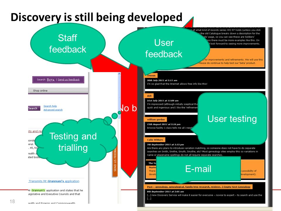No big bang! Discovery is still being developed 18 User feedback User testing Staff feedback E-mail Testing and trialling