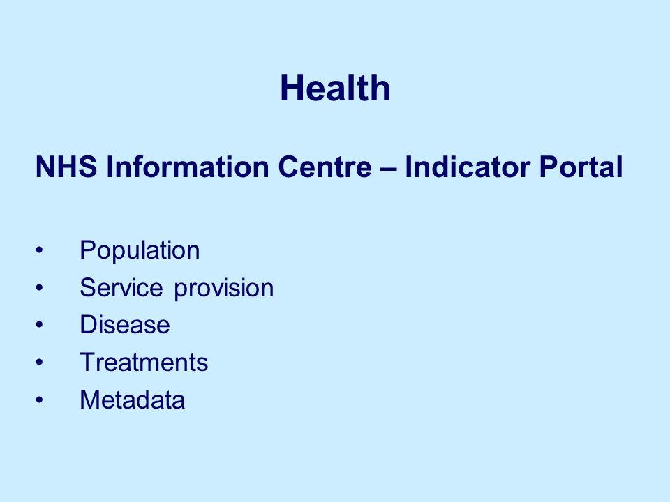 Health NHS Information Centre – Indicator Portal Population Service provision Disease Treatments Metadata
