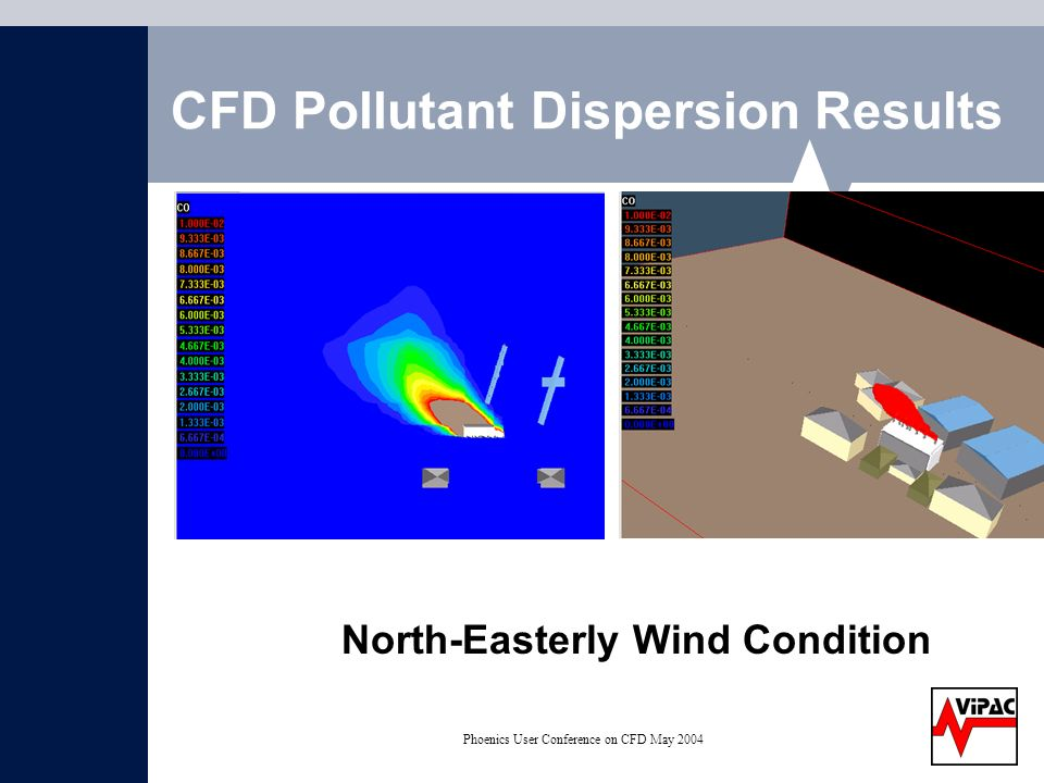 Phoenics User Conference on CFD May 2004 CFD Pollutant Dispersion Results North-Easterly Wind Condition