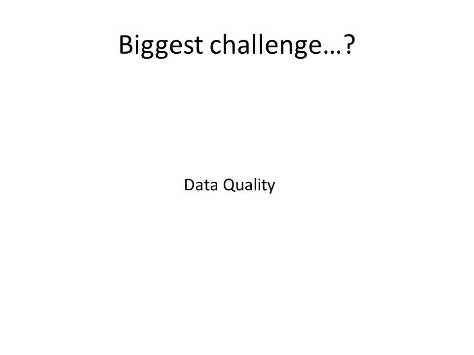 Biggest challenge… Data Quality