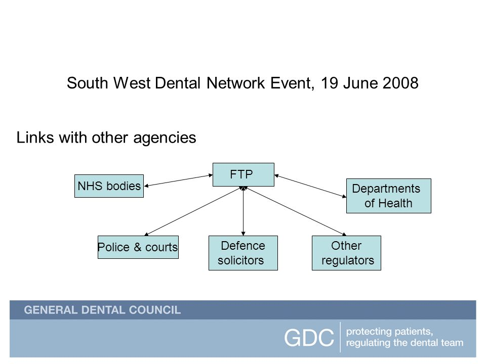 South West Dental Network Event South West Dental Network Event, 19 June 2008 Links with other agencies FTP NHS bodies Police & courts Defence solicitors Other regulators Departments of Health