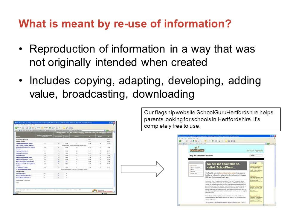 What is meant by re-use of information.