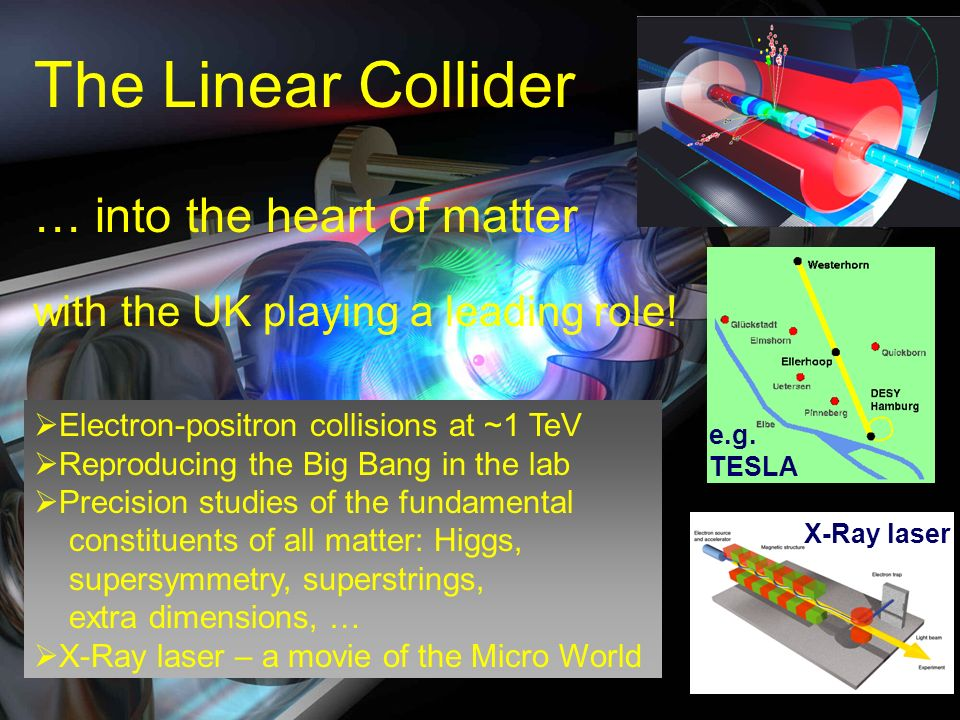 The Linear Collider … into the heart of matter e.g. TESLA X-Ray laser Electron-positron collisions at ~1 TeV Reproducing the Big Bang in the lab Preci