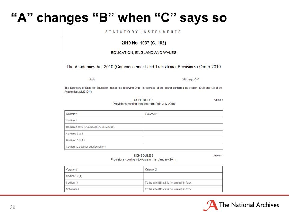 A changes B when C says so 29
