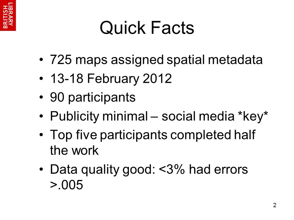 2 Quick Facts 725 maps assigned spatial metadata 13-18 February 2012 90 participants Publicity minimal – social media *key* Top five participants comp