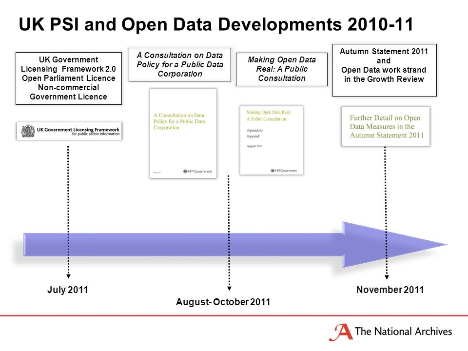 July 2011 UK Government Licensing Framework 2.0 Open Parliament Licence Non-commercial Government Licence August- October 2011 A Consultation on Data