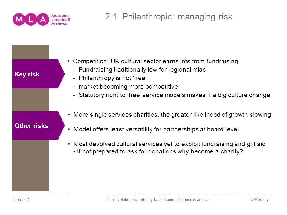 2.1 Philanthropic: managing risk Key risk Competition: UK cultural sector earns lots from fundraising -Fundraising traditionally low for regional mlas -Philanthropy is not free -market becoming more competitive -Statutory right to free service models makes it a big culture change Other risks More single services charities, the greater likelihood of growth slowing Model offers least versatility for partnerships at board level Most devolved cultural services yet to exploit fundraising and gift aid - if not prepared to ask for donations why become a charity.