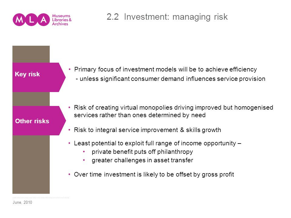2.2 Investment: managing risk Key risk Primary focus of investment models will be to achieve efficiency - unless significant consumer demand influences service provision Other risks Risk of creating virtual monopolies driving improved but homogenised services rather than ones determined by need Risk to integral service improvement & skills growth Least potential to exploit full range of income opportunity – private benefit puts off philanthropy greater challenges in asset transfer Over time investment is likely to be offset by gross profit …………………………………….