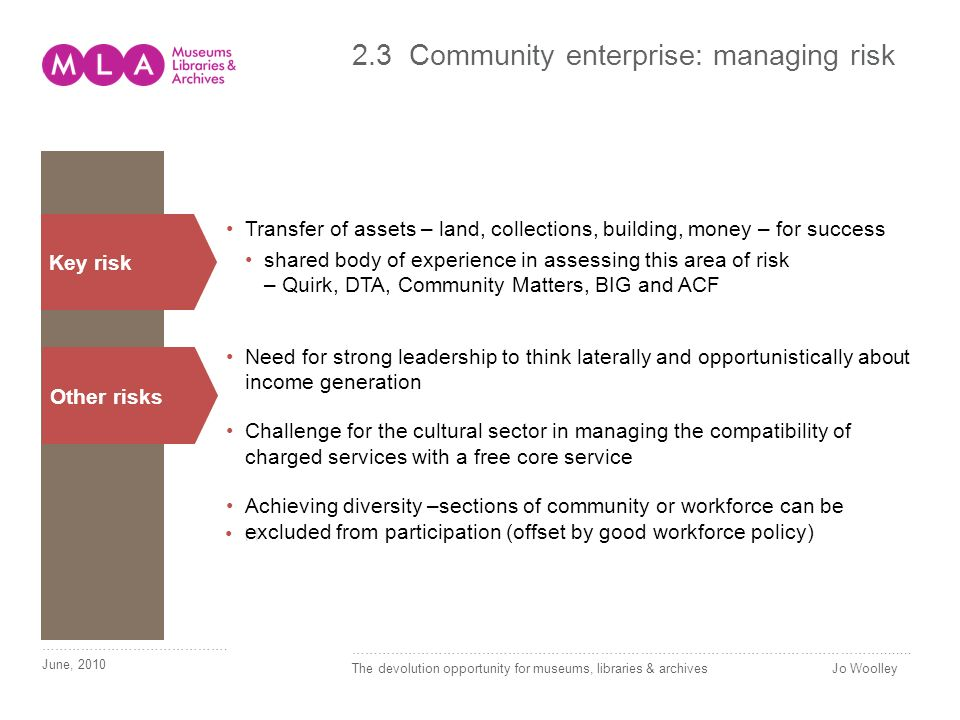 2.3 Community enterprise: managing risk Key risk Transfer of assets – land, collections, building, money – for success shared body of experience in assessing this area of risk – Quirk, DTA, Community Matters, BIG and ACF Other risks Need for strong leadership to think laterally and opportunistically about income generation Challenge for the cultural sector in managing the compatibility of charged services with a free core service Achieving diversity –sections of community or workforce can be excluded from participation (offset by good workforce policy) …………………………………….