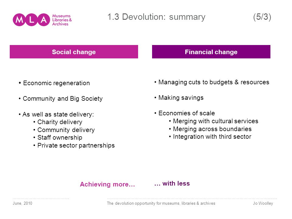 1.3 Devolution: summary(5/3) Financial change Social change Managing cuts to budgets & resources Making savings Economies of scale Merging with cultural services Merging across boundaries Integration with third sector … with less Economic regeneration Community and Big Society As well as state delivery: Charity delivery Community delivery Staff ownership Private sector partnerships Achieving more… …………………………………….