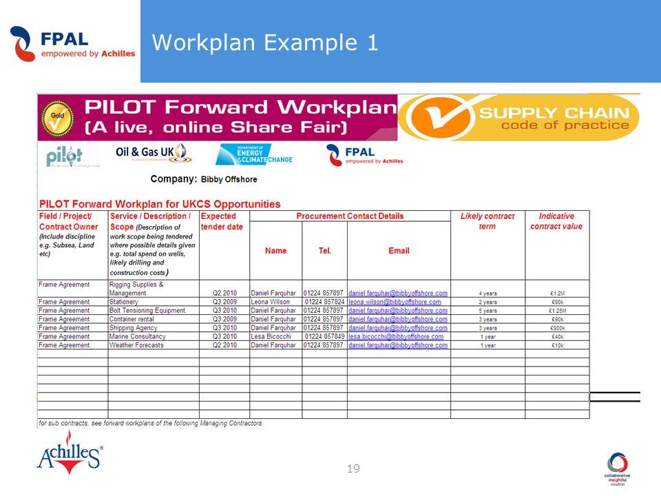Workplan Example 1 19