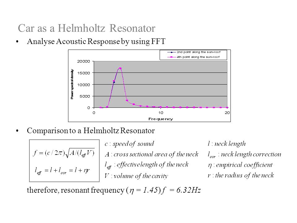 Car as a Helmholtz Resonator Analyse Acoustic Response by using FFT Comparison to a Helmholtz Resonator therefore, resonant frequency ( = 1.45) f = 6.