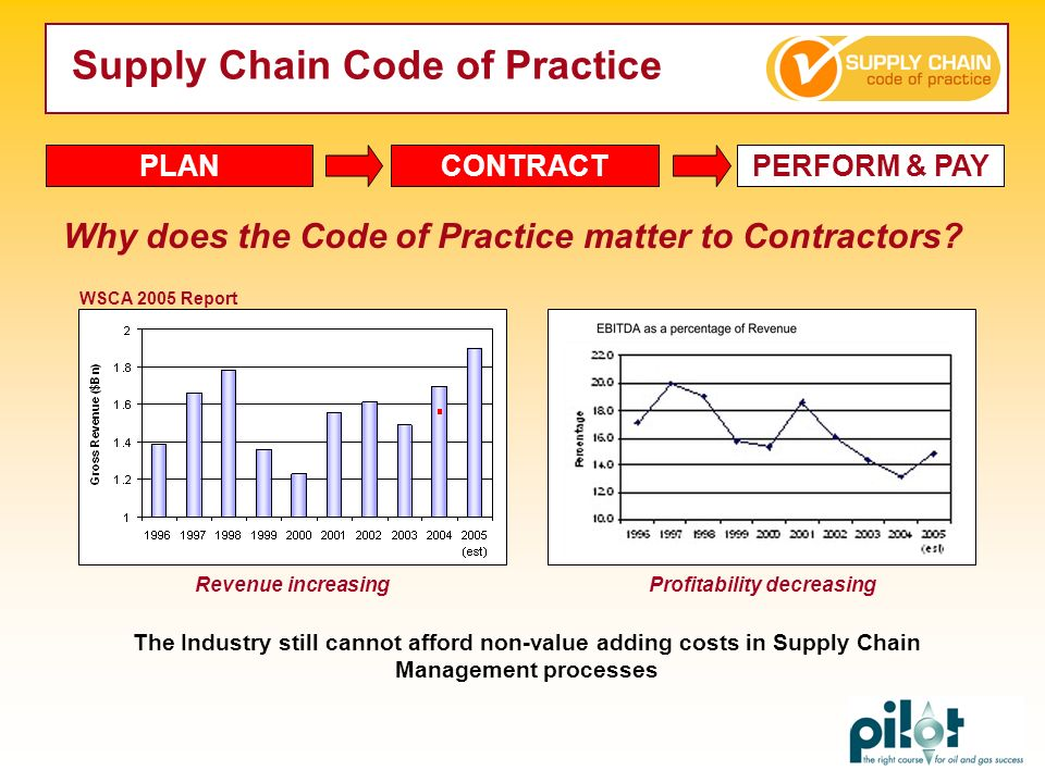 Why does the Code of Practice matter to Contractors? WSCA 2005 Report Revenue increasing The Industry still cannot afford non-value adding costs in Su