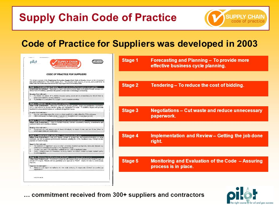 Code of Practice for Suppliers was developed in 2003 … commitment received from 300+ suppliers and contractors Stage 1Forecasting and Planning – To pr