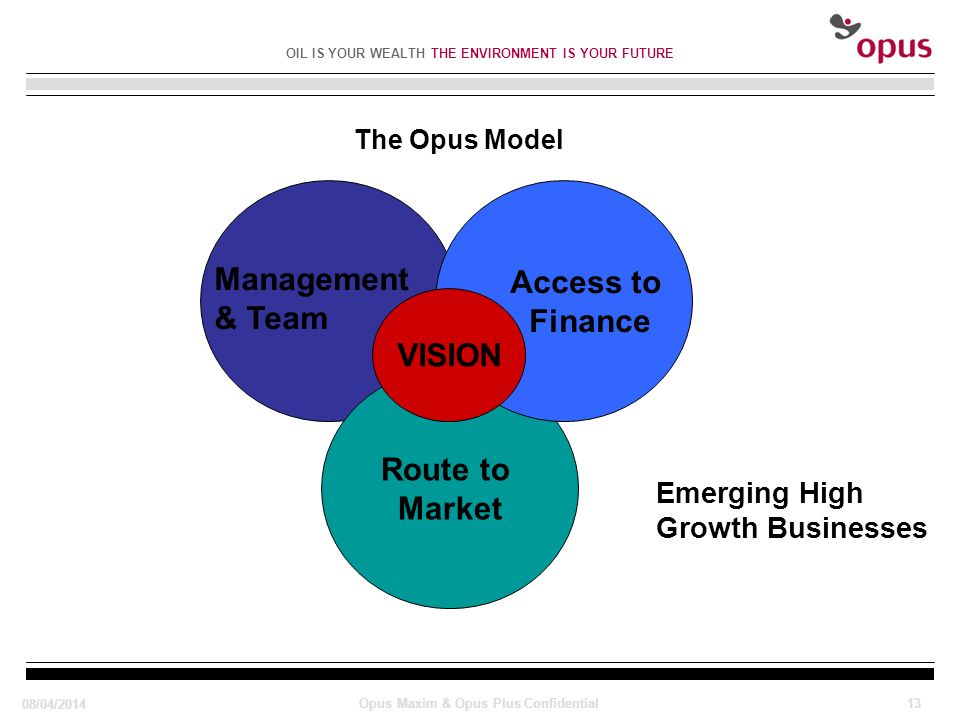 OIL IS YOUR WEALTH THE ENVIRONMENT IS YOUR FUTURE 08/04/2014 Opus Maxim & Opus Plus Confidential13 Route to Market Access to Finance Management & Team VISION Emerging High Growth Businesses The Opus Model