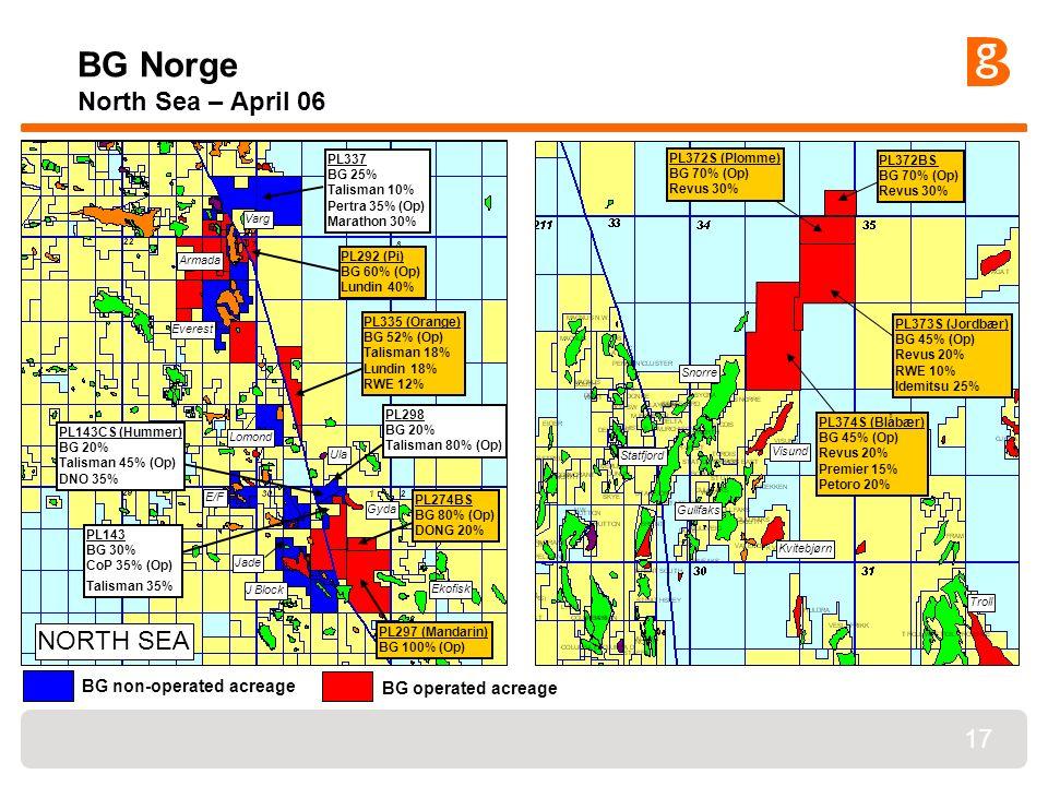 17 BG Norge North Sea – April 06 BG operated acreage BG non-operated acreage PL297 (Mandarin) BG 100% (Op) PL292 (Pi) BG 60% (Op) Lundin 40% NORTH SEA PL143 BG 30% CoP 35% (Op) Talisman 35% PL335 (Orange) BG 52% (Op) Talisman 18% Lundin 18% RWE 12% PL337 BG 25% Talisman 10% Pertra 35% (Op) Marathon 30% PL298 BG 20% Talisman 80% (Op) PL143CS (Hummer) BG 20% Talisman 45% (Op) DNO 35% J Block E/F Lomond Everest Armada Ekofisk Ula Gyda Varg Jade PL274BS BG 80% (Op) DONG 20% PL373S (Jordbær) BG 45% (Op) Revus 20% RWE 10% Idemitsu 25% PL374S (Blåbær) BG 45% (Op) Revus 20% Premier 15% Petoro 20% PL372S (Plomme) BG 70% (Op) Revus 30% Snorre Visund Kvitebjørn Gullfaks Statfjord Troll PL372BS BG 70% (Op) Revus 30%