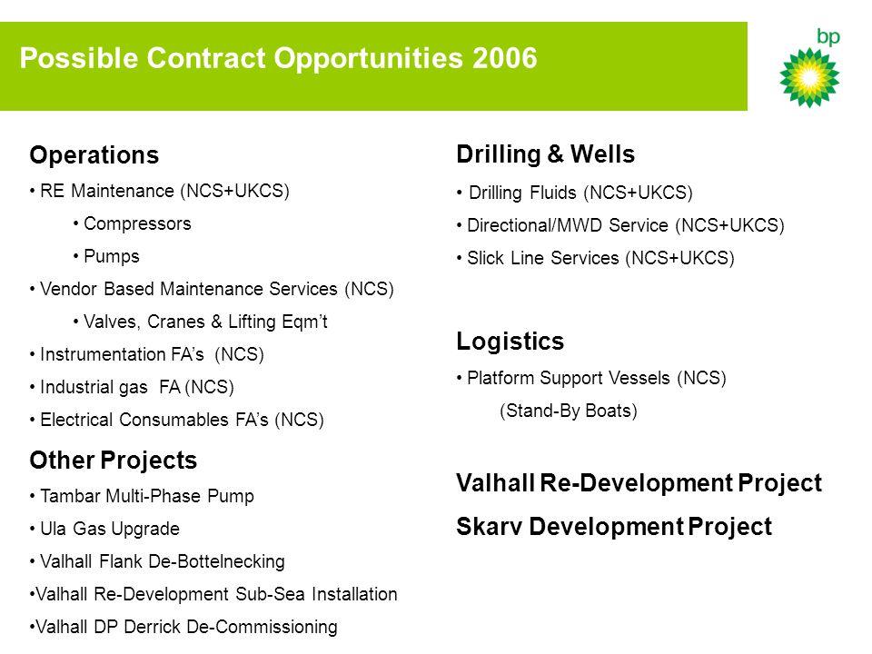 Drilling & Wells Drilling Fluids (NCS+UKCS) Directional/MWD Service (NCS+UKCS) Slick Line Services (NCS+UKCS) Logistics Platform Support Vessels (NCS)