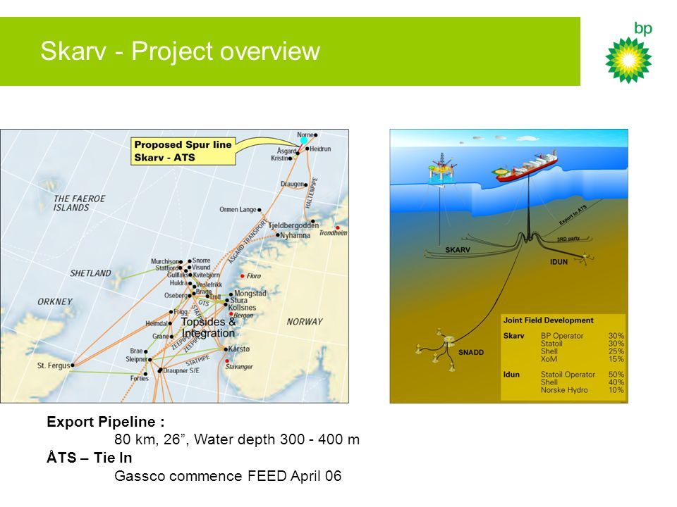 Skarv - Project overview Export Pipeline : 80 km, 26, Water depth 300 - 400 m ÅTS – Tie In Gassco commence FEED April 06