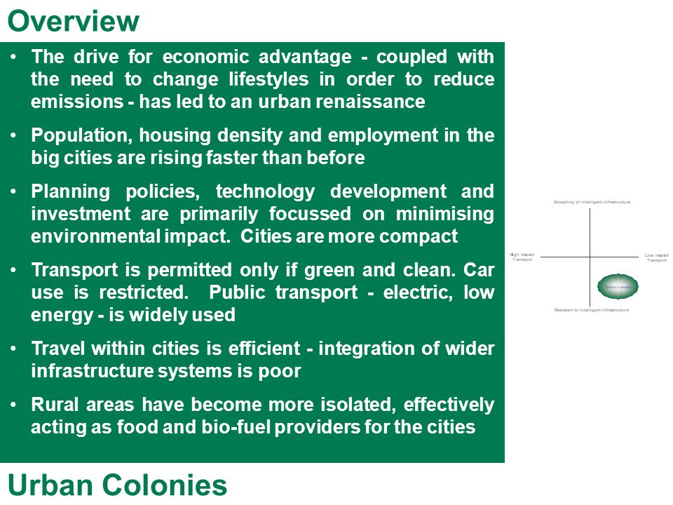 The drive for economic advantage - coupled with the need to change lifestyles in order to reduce emissions - has led to an urban renaissance Populatio