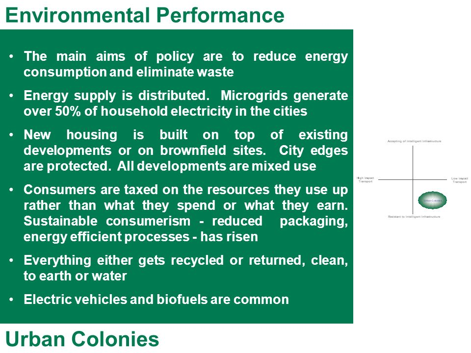 The main aims of policy are to reduce energy consumption and eliminate waste Energy supply is distributed. Microgrids generate over 50% of household e