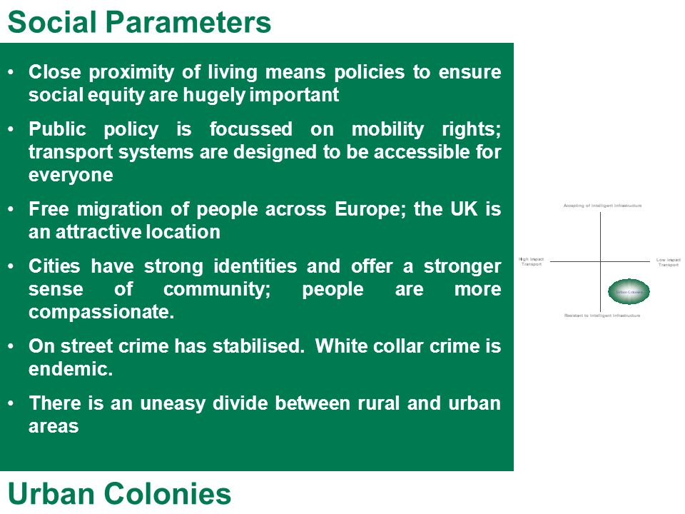 Close proximity of living means policies to ensure social equity are hugely important Public policy is focussed on mobility rights; transport systems