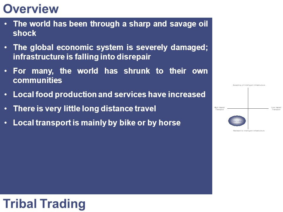 Overview Tribal Trading The world has been through a sharp and savage oil shock The global economic system is severely damaged; infrastructure is fall