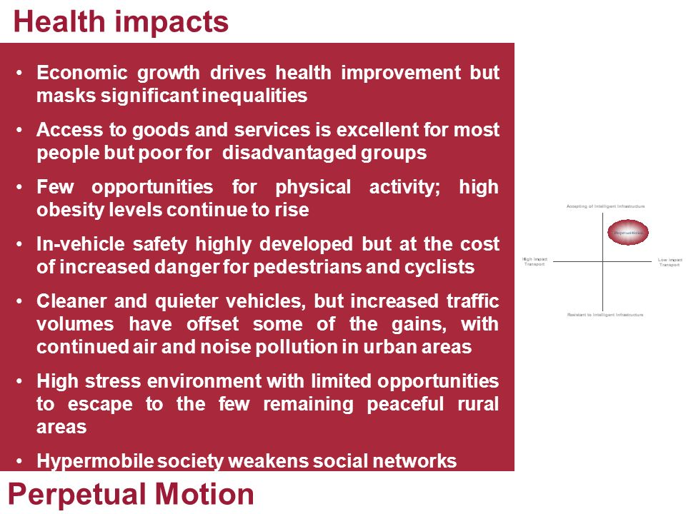 Perpetual Motion Overview Instant communication and continued globalisation have fuelled strong economic growth in a highly competitive environment.