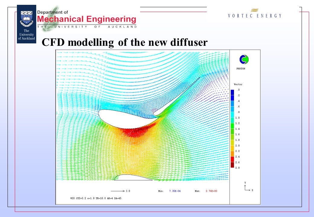 CFD modelling of the new diffuser