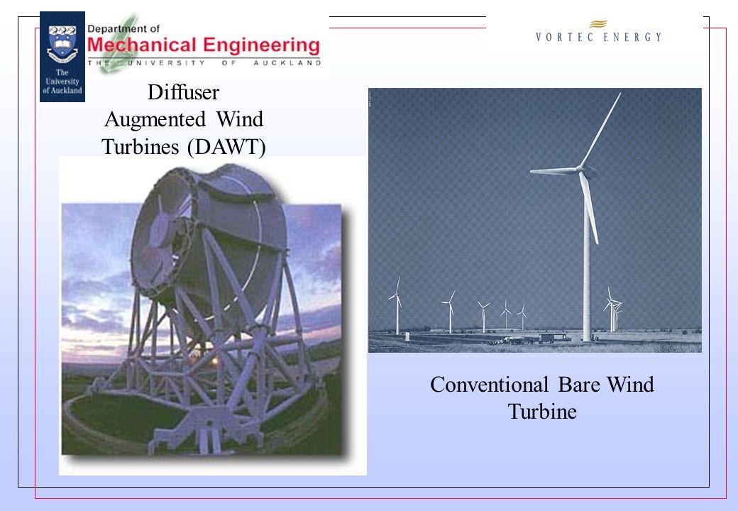 Diffuser Augmented Wind Turbines (DAWT) Conventional Bare Wind Turbine