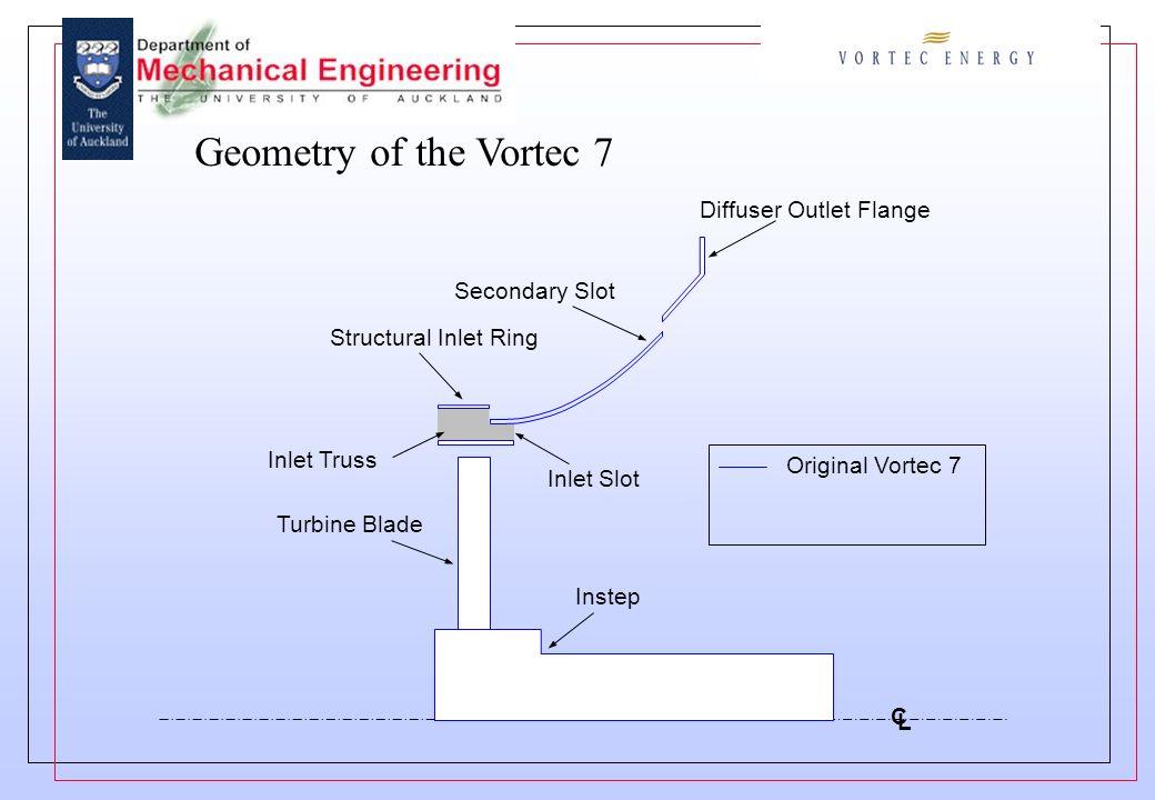 L Secondary Slot Turbine Blade Inlet Truss Structural Inlet Ring Diffuser Outlet Flange Inlet Slot Original Vortec 7 Instep C Geometry of the Vortec 7