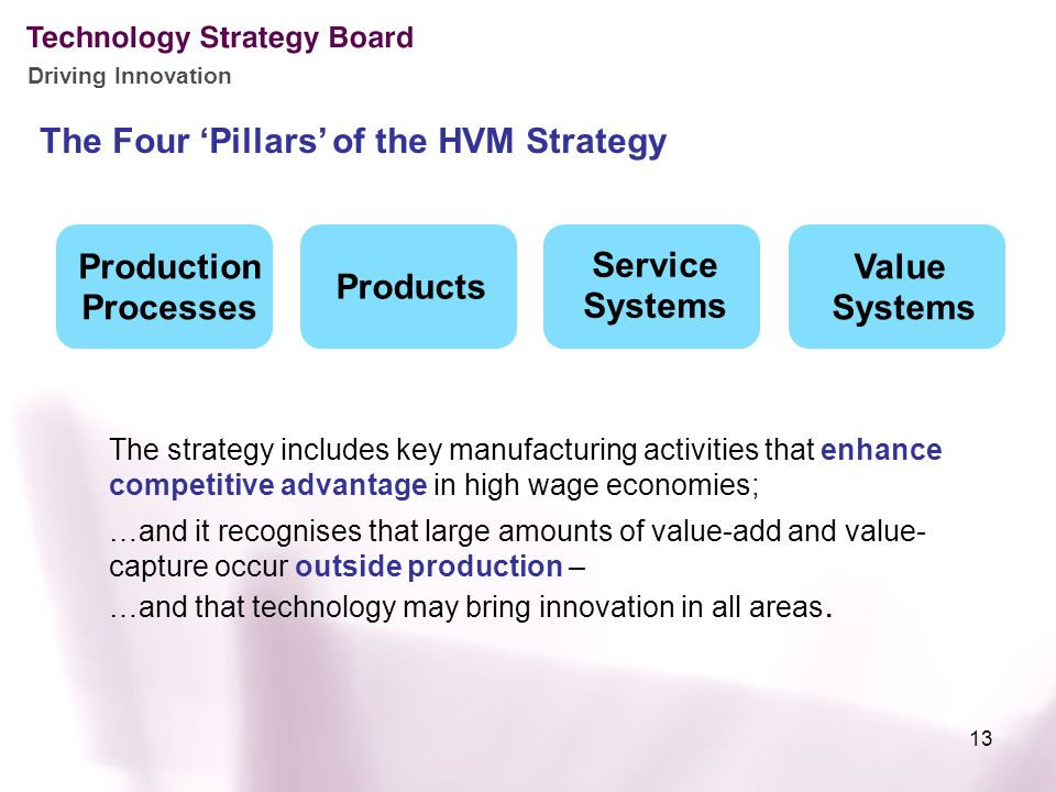 Driving Innovation Products Production Processes Service Systems Value Systems The Four Pillars of the HVM Strategy The strategy includes key manufacturing activities that enhance competitive advantage in high wage economies; …and it recognises that large amounts of value-add and value- capture occur outside production – …and that technology may bring innovation in all areas.
