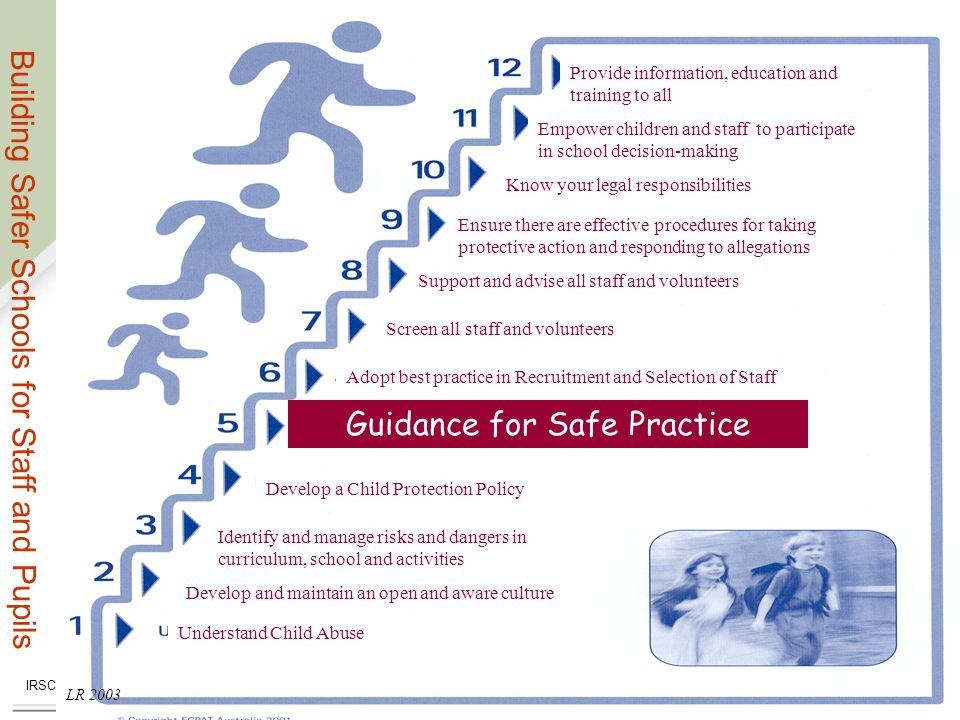 IRSC July 2005 What is guidance for safe practice.