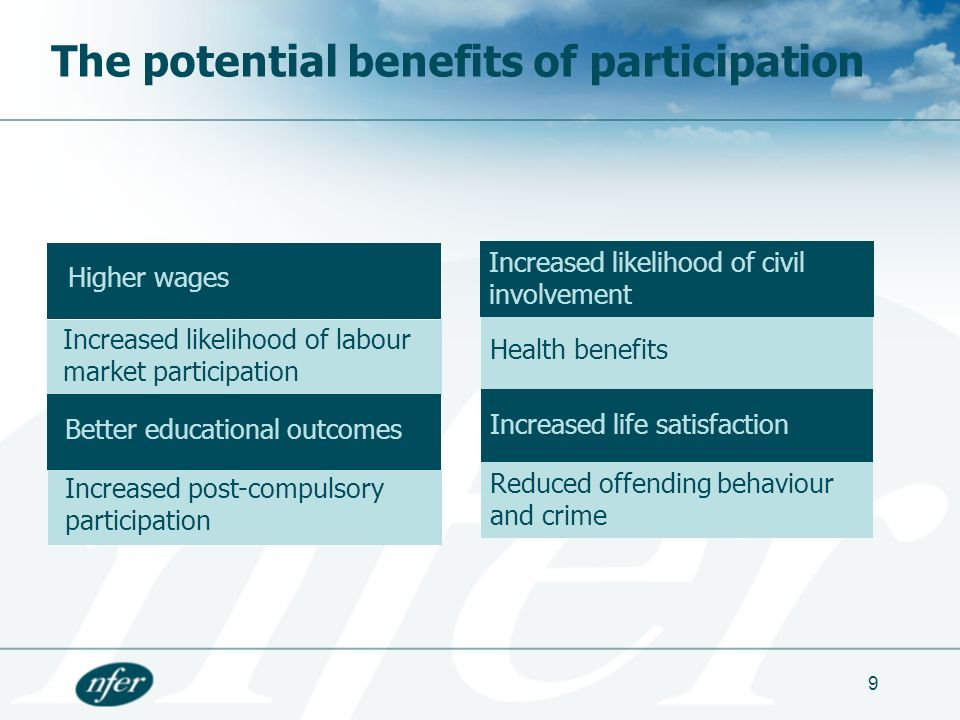 9 The potential benefits of participation Higher wagesHealth benefits Increased likelihood of labour market participation Increased life satisfactionBetter educational outcomes Reduced offending behaviour and crime Increased post-compulsory participation Increased likelihood of civil involvement