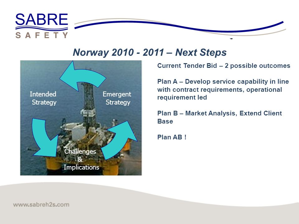 Click to edit Master title style 2 Norway 2010 - 2011 – Next Steps Current Tender Bid – 2 possible outcomes Plan A – Develop service capability in line with contract requirements, operational requirement led Plan B – Market Analysis, Extend Client Base Plan AB .