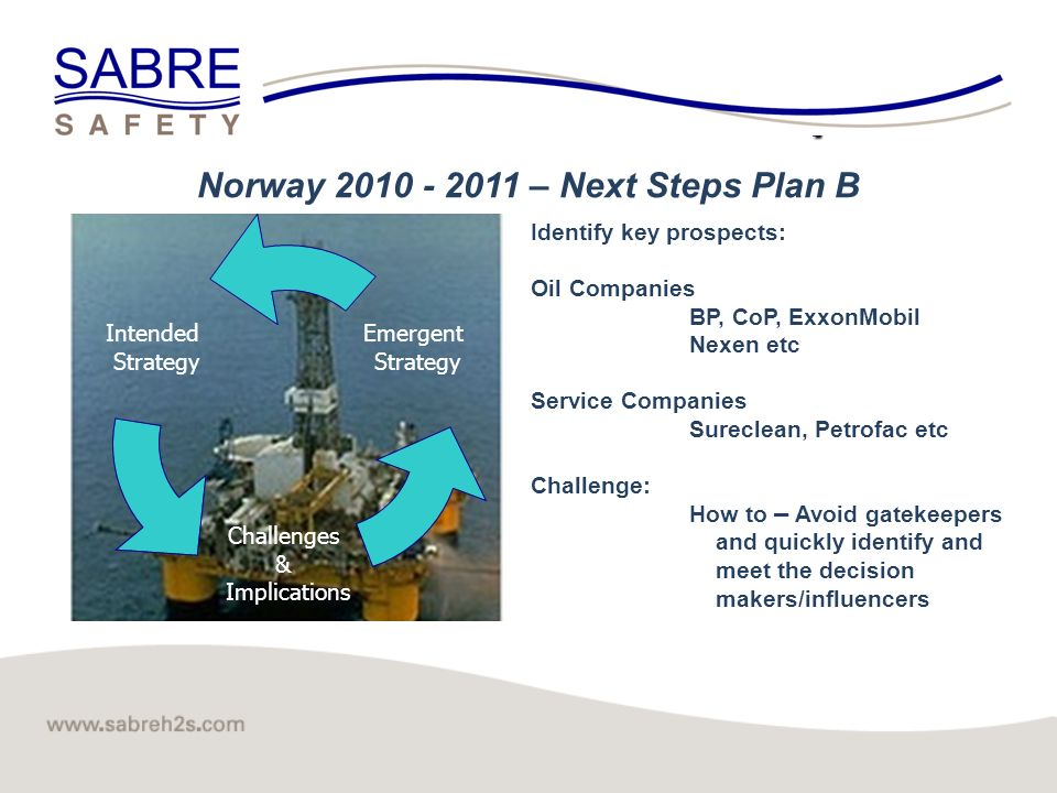 Click to edit Master title style 4 Norway 2010 - 2011 – Next Steps Plan B Identify key prospects: Oil Companies BP, CoP, ExxonMobil Nexen etc Service Companies Sureclean, Petrofac etc Challenge: How to – Avoid gatekeepers and quickly identify and meet the decision makers/influencers Intended Strategy Challenges & Implication s Emergent Strategy