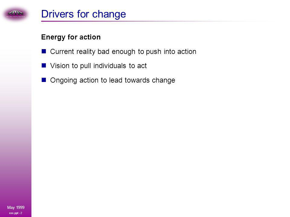 xxx.ppt - 2 May 1999 Drivers for change Energy for action Current reality bad enough to push into action Vision to pull individuals to act Ongoing action to lead towards change