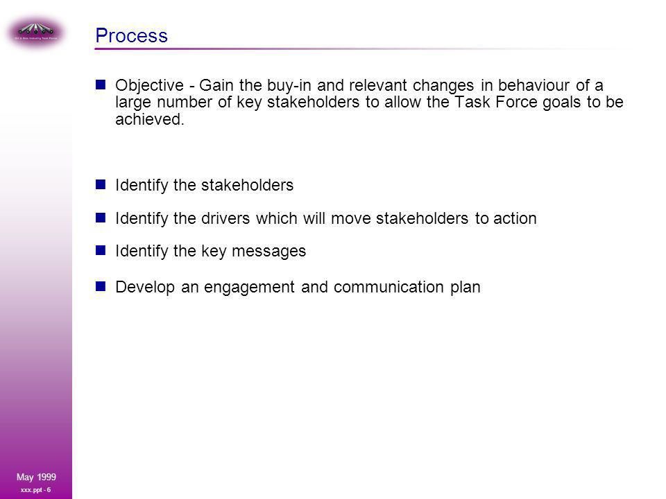 xxx.ppt - 6 May 1999 Process Objective - Gain the buy-in and relevant changes in behaviour of a large number of key stakeholders to allow the Task Force goals to be achieved.