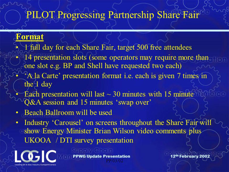 PPWG Update Presentation12 th February 2002 PP/03/02 PILOT Progressing Partnership Share Fair Format 1 full day for each Share Fair, target 500 free attendees 14 presentation slots (some operators may require more than one slot e.g.
