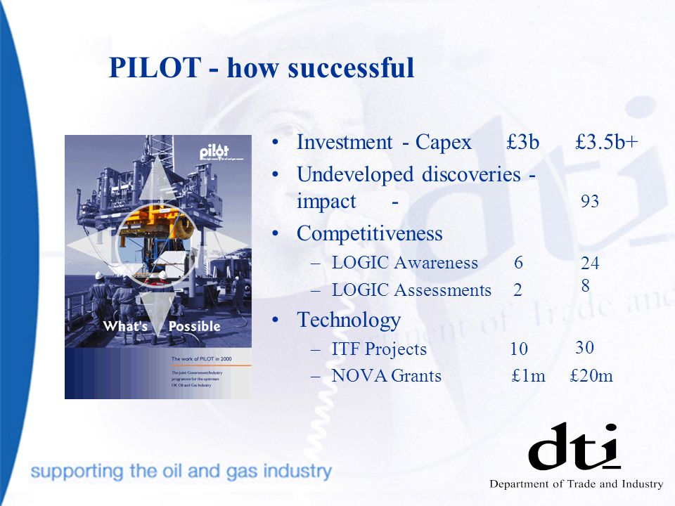 PILOT - how successful Investment - Capex £3b Undeveloped discoveries - impact - Competitiveness –LOGIC Awareness 6 –LOGIC Assessments 2 Technology –ITF Projects 10 –NOVA Grants £1m £3.5b+ 24 30 £20m 8 93