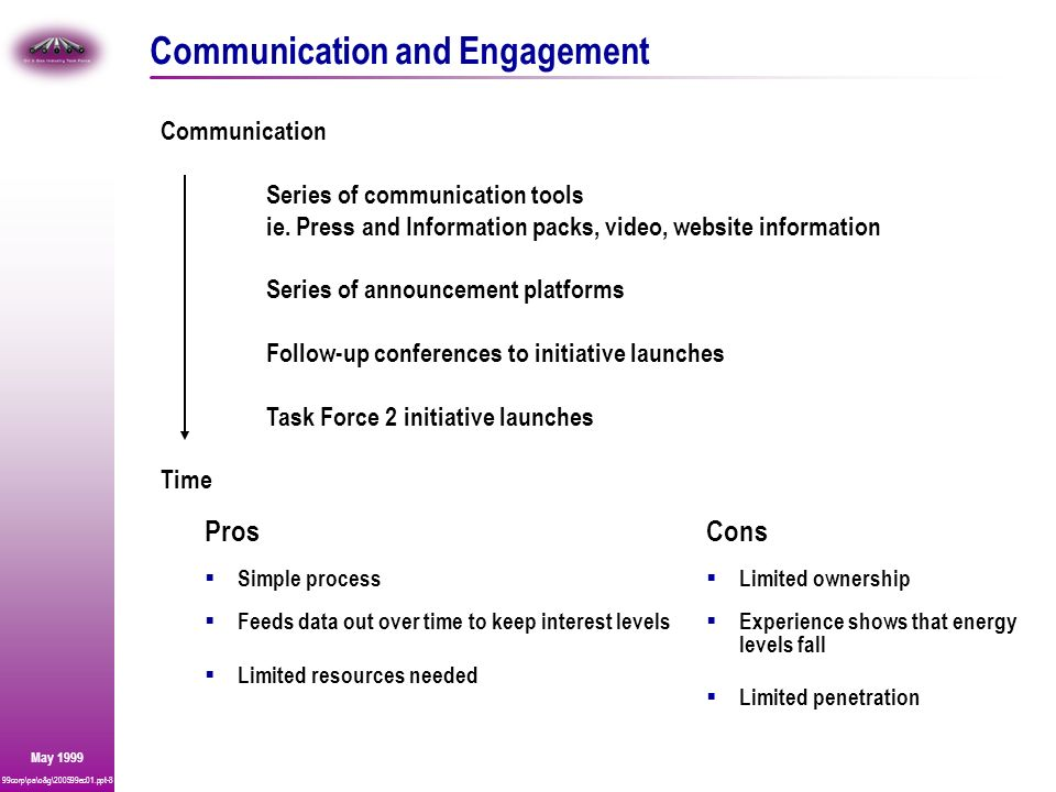 99corp\pa\o&g\200599ec01.ppt-8 May 1999 Communication and Engagement Pros Simple process Feeds data out over time to keep interest levels Limited reso