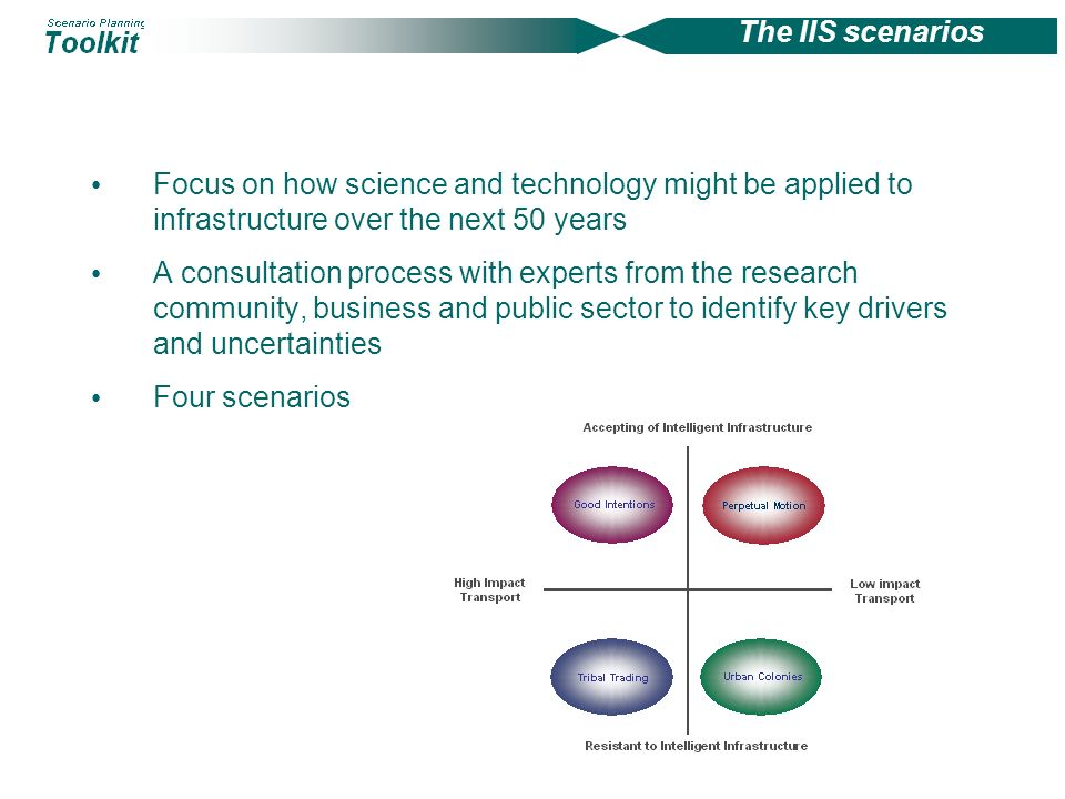 The IIS scenarios Focus on how science and technology might be applied to infrastructure over the next 50 years A consultation process with experts fr