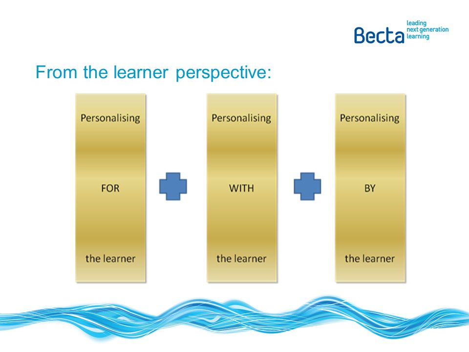 From the learner perspective: