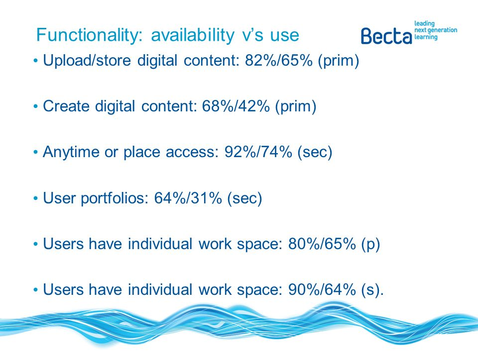 Functionality: availability vs use Upload/store digital content: 82%/65% (prim) Create digital content: 68%/42% (prim) Anytime or place access: 92%/74% (sec) User portfolios: 64%/31% (sec) Users have individual work space: 80%/65% (p) Users have individual work space: 90%/64% (s).