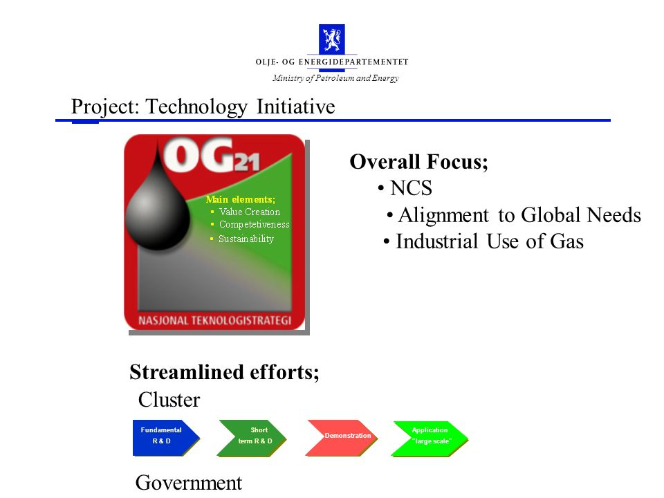 Ministry of Petroleum and Energy Project: Technology Initiative Fundamental R & D Short term R & D Demonstration Application large scale Cluster Government Overall Focus; NCS Alignment to Global Needs Industrial Use of Gas Streamlined efforts;