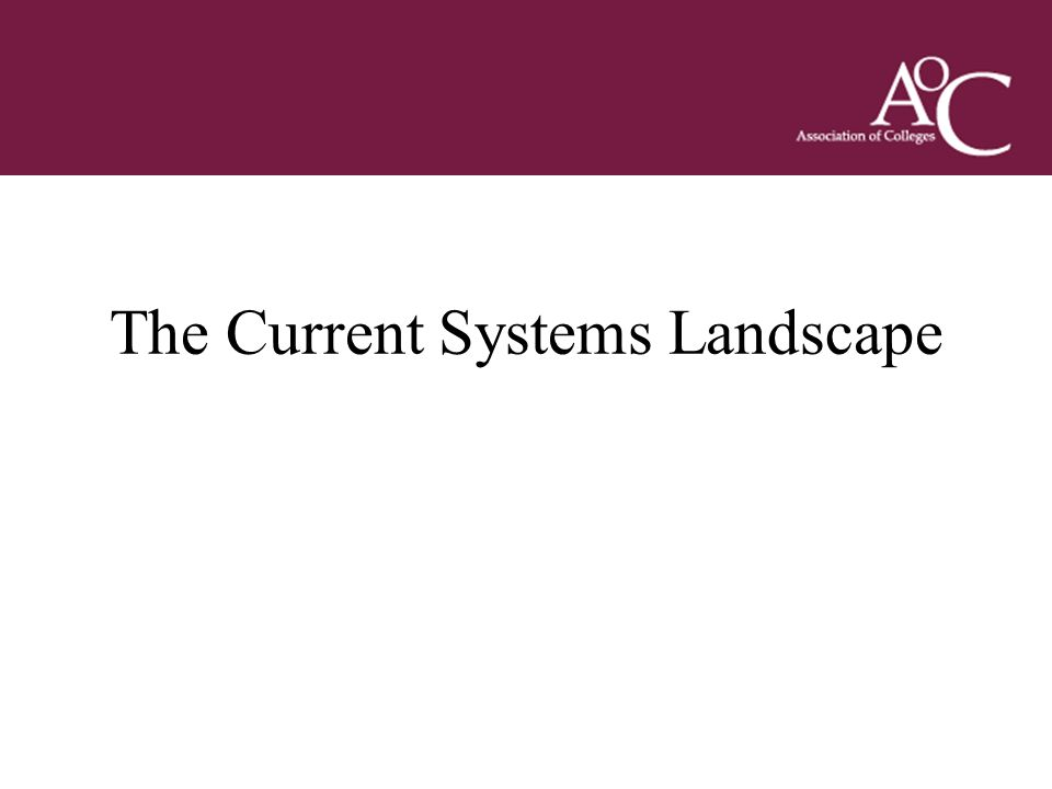 Title of the slide Second line of the slide The Current Systems Landscape